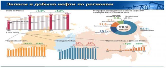 Доклад В.И. Кашина на Десятой международной энергетической неделе