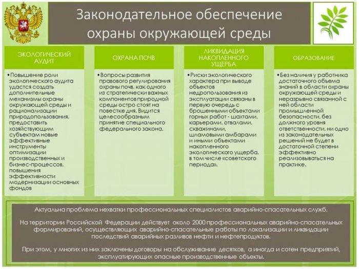 В.И. Кашин: «Актуальные проблемы правового регулирования недропользования в целях снижения негативного воздействия на окружающую среду»
