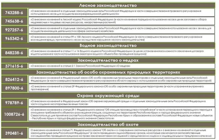 В.И. Кашин: От «зеленой экономики» - к устойчивому развитию