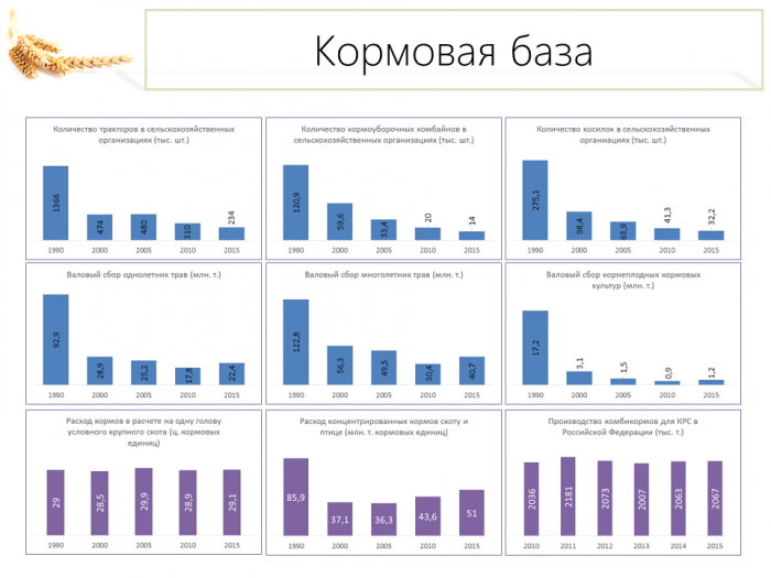 Владимир Кашин: «Приоритетные направления законодательного обеспечения развития молочного животноводства до 2020 года»