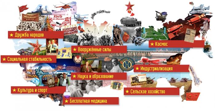 Достижения советской власти