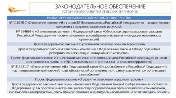 В.И. Кашин выступил на парламентских слушаниях в Госдуме на тему: «Правовые и социальные аспекты устойчивого развития сельских территорий»