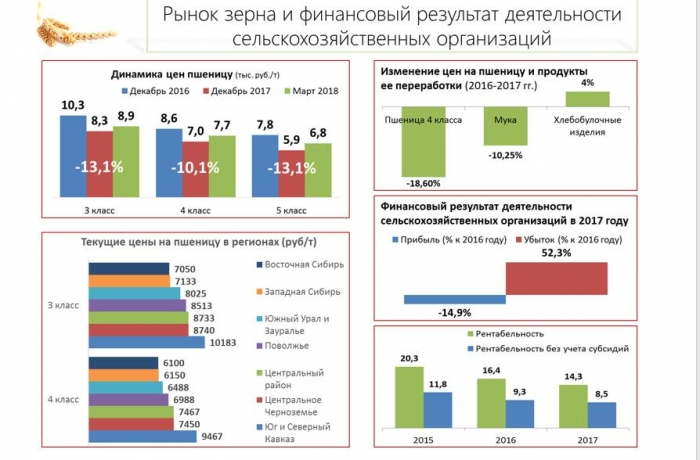 В.И. Кашин: Крестьянские (фермерские) хозяйства – опора развития АПК