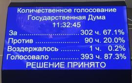 Голосами «Единой России» в третьем, окончательном, чтении принят закон об увеличении НДС с 18 до 20%