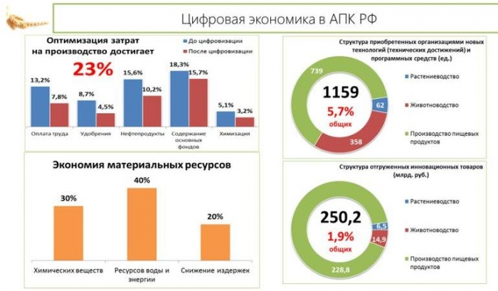 Доклад заместителя Председателя ЦК КПРФ В.И. Кашина