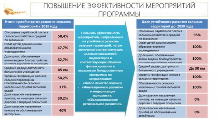 В.И. Кашин: От стратегической деградации к стратегическому развитию