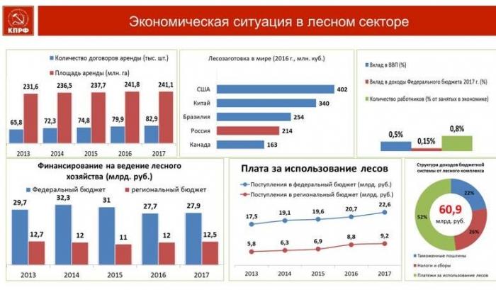 Выступление Владимира Кашина в Государственной Думе ФС РФ