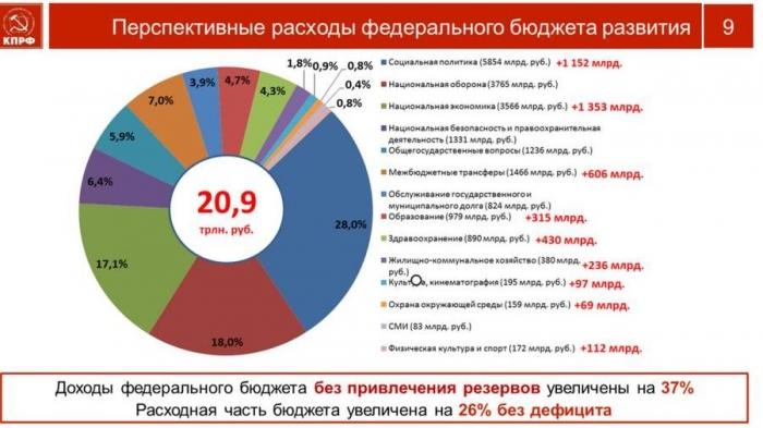 В.И. Кашин: Остановить вымирание России