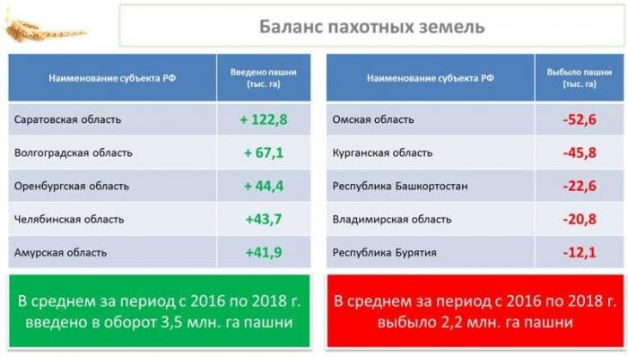 В.И. Кашин: Российскому сельхозмашиностроению – поддержку и развитие