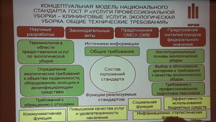 Экономическая экология и экологическая стратегия