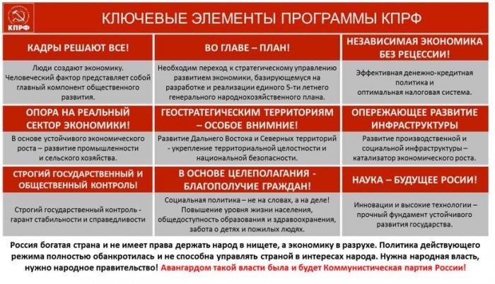 В.И. Кашин: Социально-экономическую программу КПРФ – в жизнь!