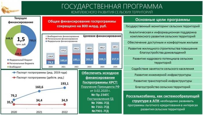 Содоклад В.И. Кашина на «Правительственном часе» в Государственной Думе