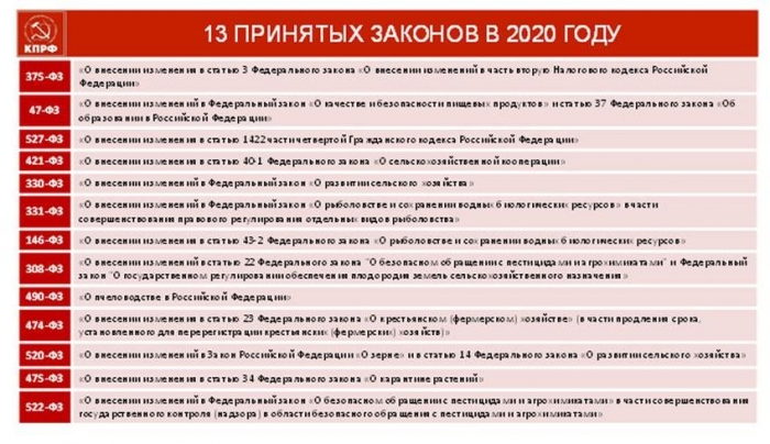В.И. Кашин: Бюджет развития – в жизнь!