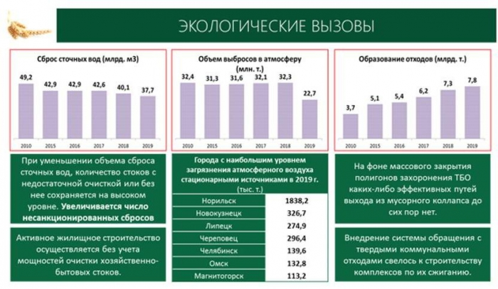 В.И. Кашин выступил с докладом на заседании Коллегии Росгидромета