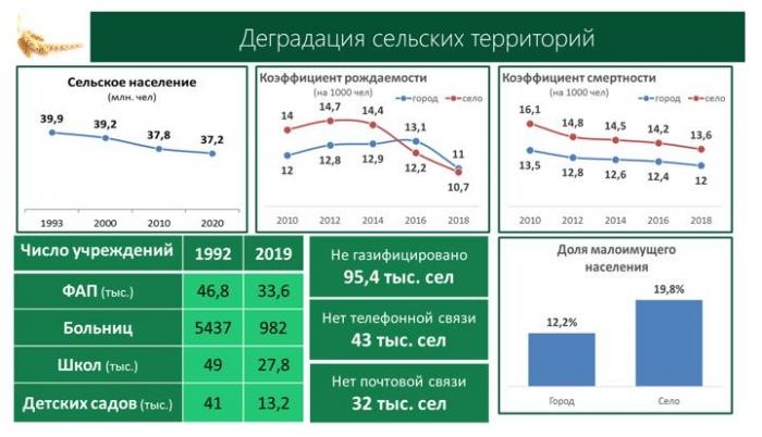 Доклад В.И. Кашина на Парламентских слушаниях «Законодательное обеспечение эффективного развития АПК и производства улучшенной и органической сельскохозяйственной продукции»