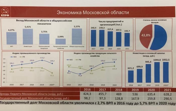 Владимир Кашин: У нас есть все основания на победу на предстоящих выборах!