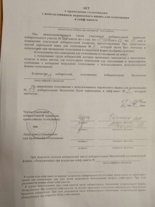 Нарушения в городских округах Щёлково, Фрязино, Лосино-Петровский
