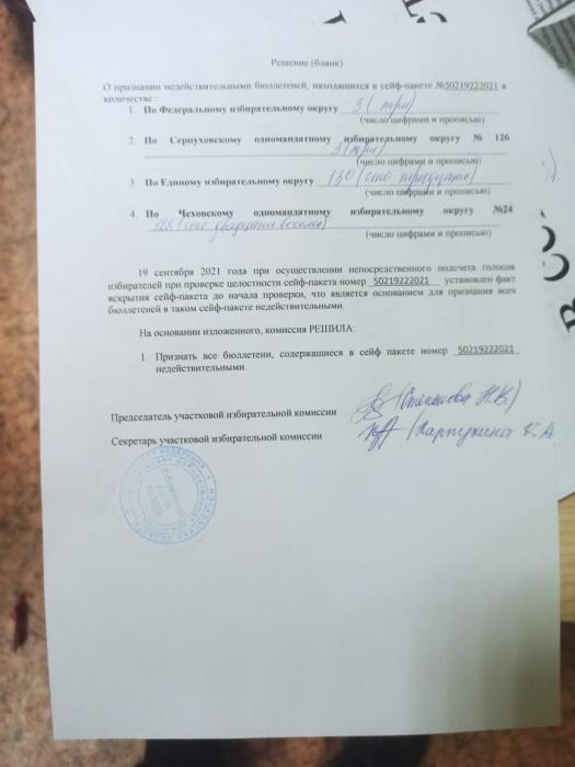 Произвол на Выборах-2021 в городском округе Чехов