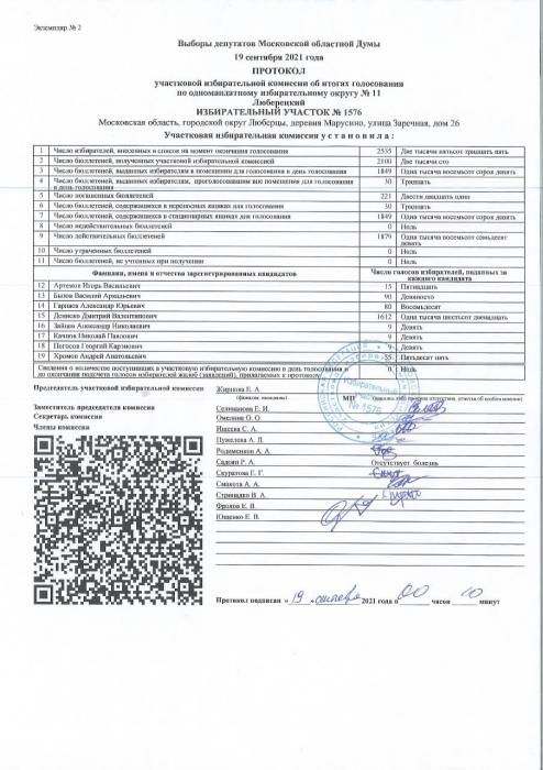 Расследование итогов выборов в Люберцах