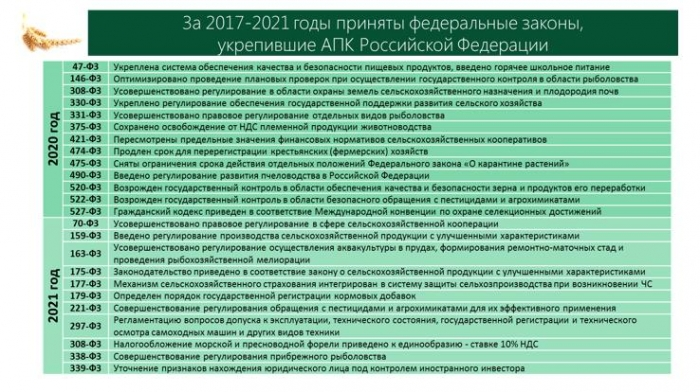 В.И.Кашин в рамках Золотой осени выступил с докладом о стратегических приоритетах в развитии мелиорации в России